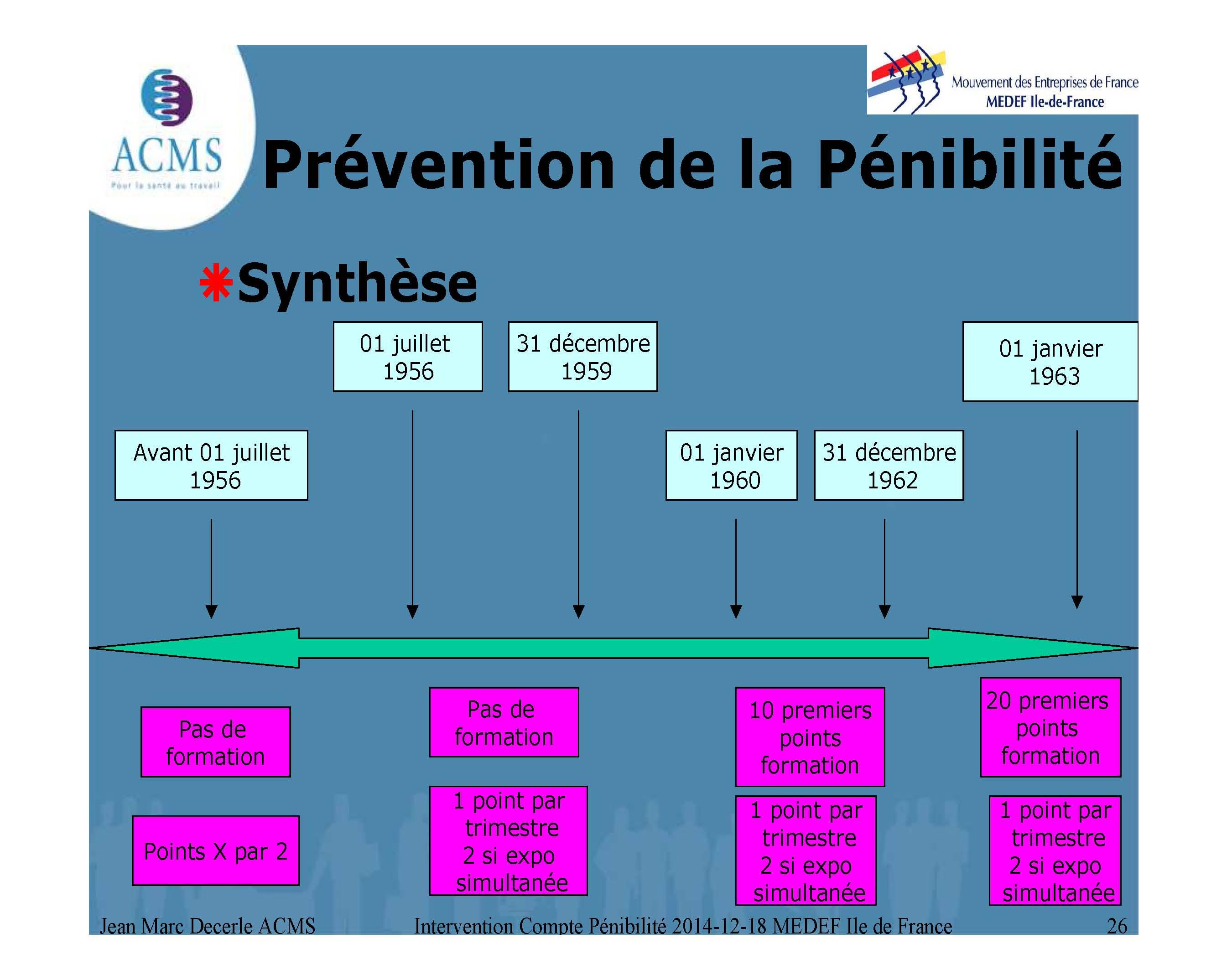 2014-12-18 Compte Pénibilite MEDEF Ile de France_Page_26