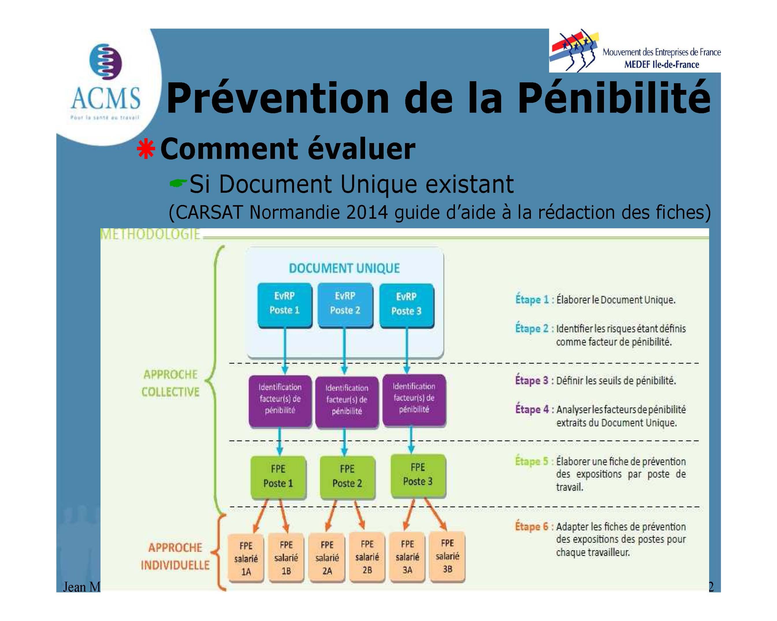 2014-12-18 Compte Pénibilite MEDEF Ile de France_Page_32