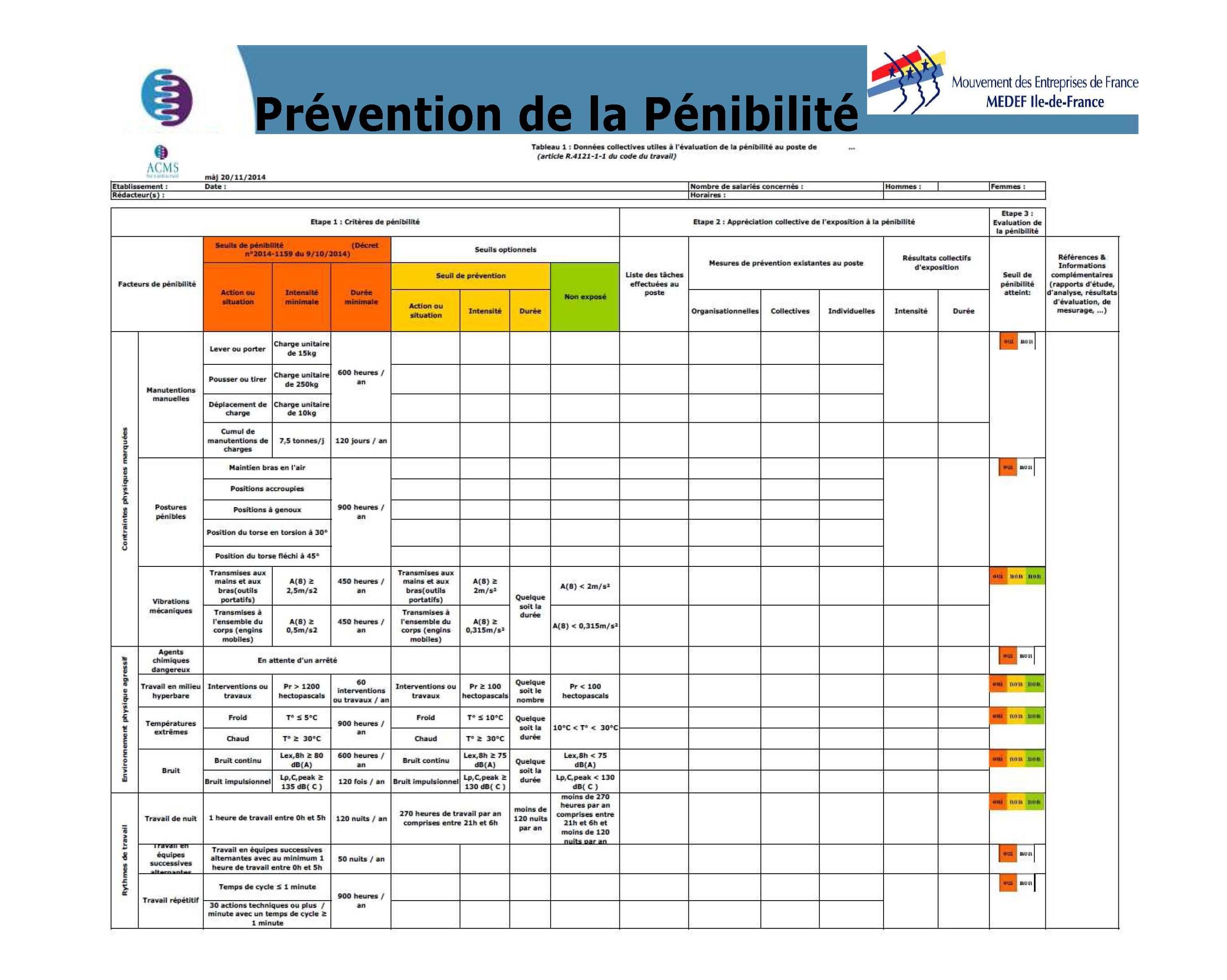 2014-12-18 Compte Pénibilite MEDEF Ile de France_Page_38